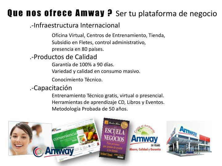 Que nos ofrece Amway ?