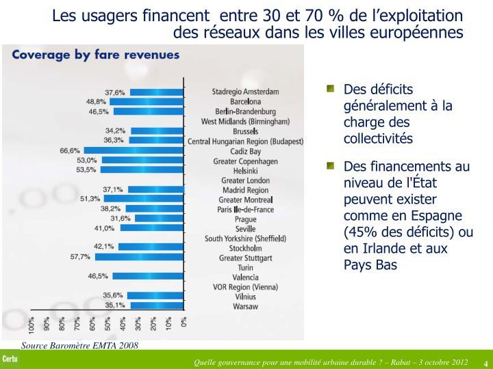 Les usagers financent  entre 30 et 70 % de l'exploitation des réseaux dans les villes européennes