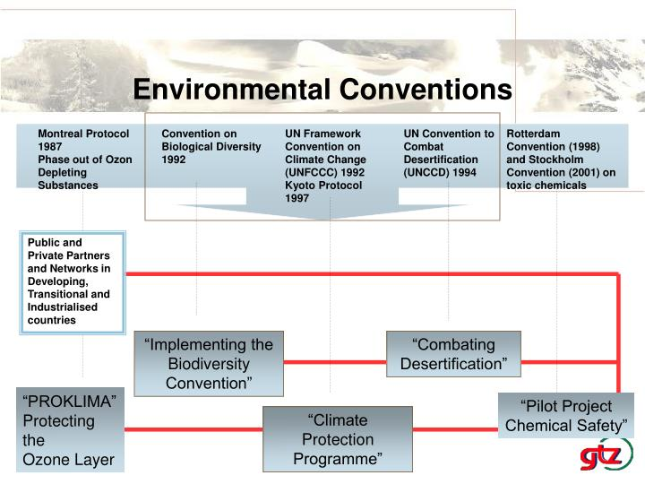 Environmental conventions