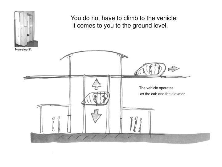You do not have to climb to the vehicle,