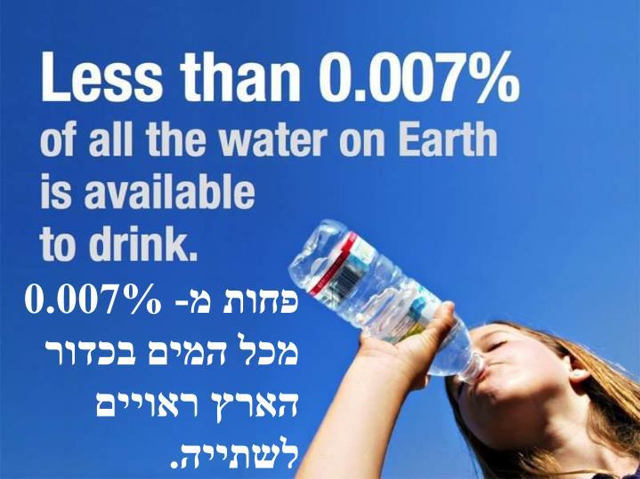 פחות מ- 0.007% מכל המים בכדור הארץ ראויים לשתייה.