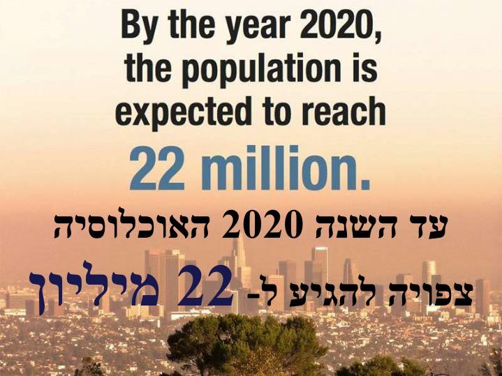 עד השנה 2020
