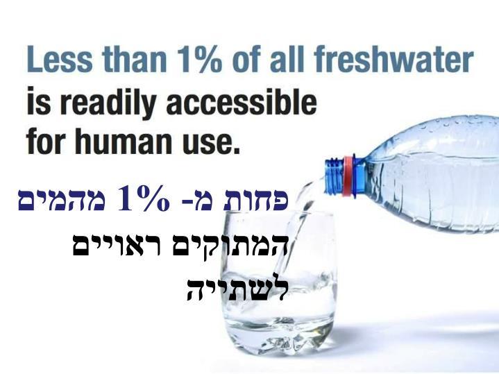 פחות מ- 1% מהמים