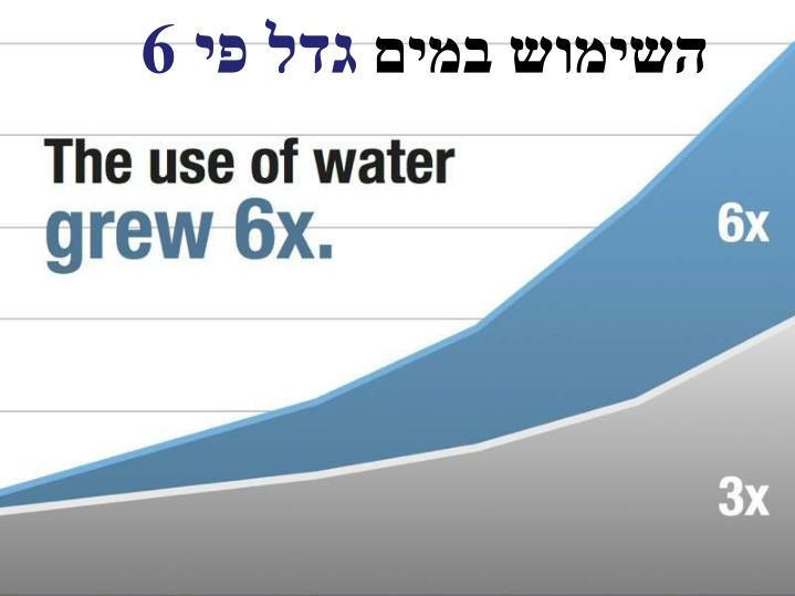 השימוש במים