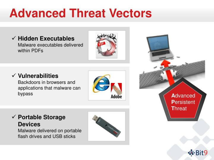 Advanced Threat Vectors