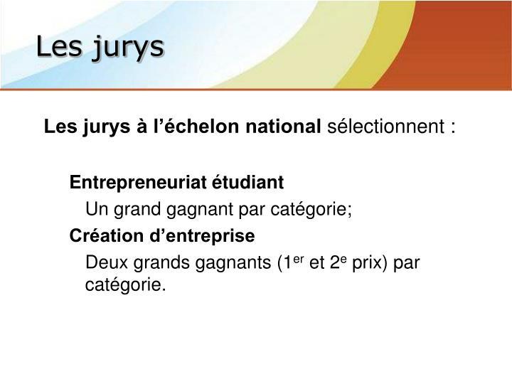 Les jurys à l'échelon national