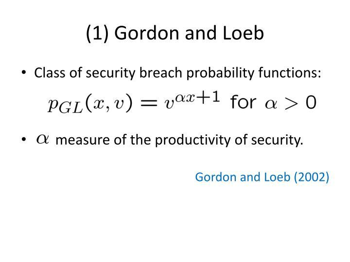 (1) Gordon and Loeb