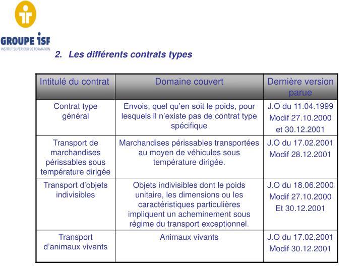Les différents contrats types