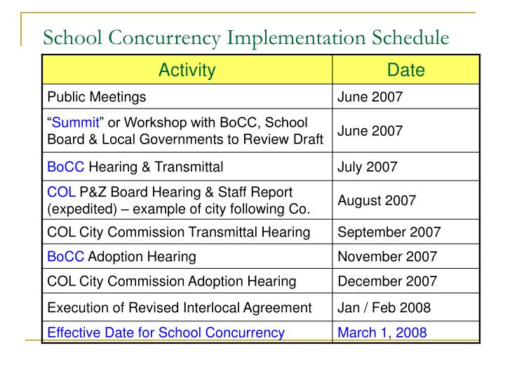 School Concurrency Implementation Schedule