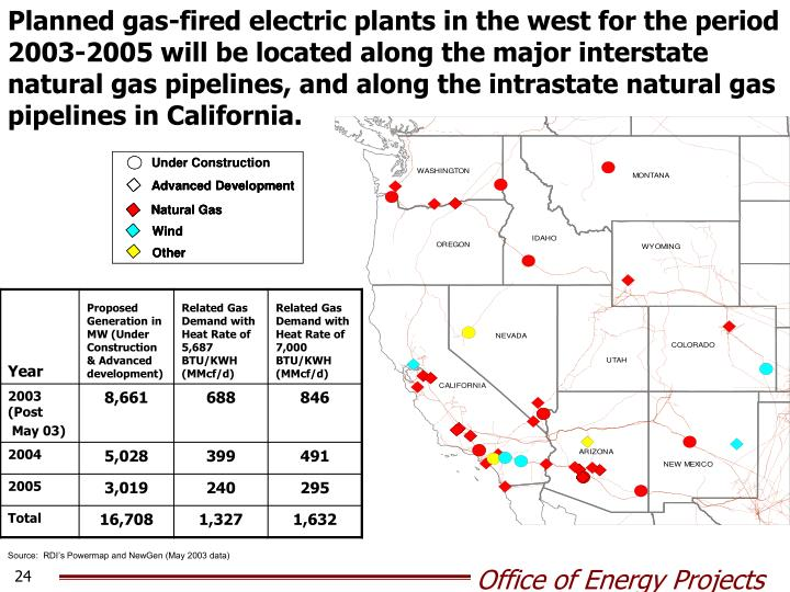 Planned gas-fired electric plants in the west for the period 2003-2005 will be located along the major interstate natural gas pipelines, and along the intrastate natural gas pipelines in California.