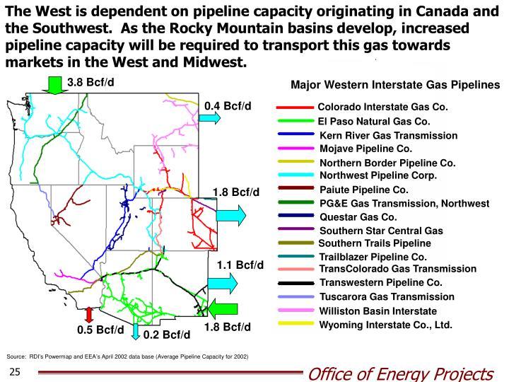 Major Western Interstate Gas Pipelines