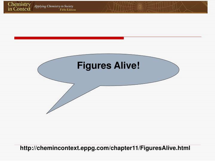 Figures Alive!