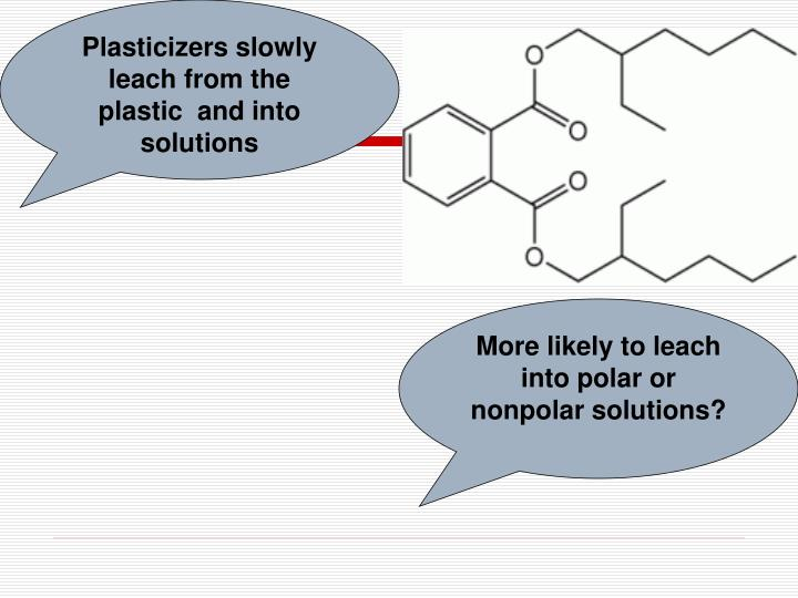 Plasticizers slowly leach from the plastic  and into solutions