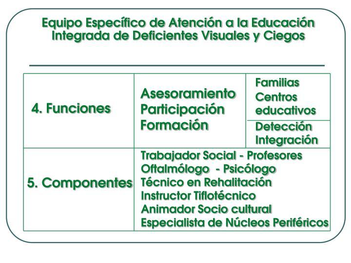 Equipo Específico de Atención a la Educación Integrada de Deficientes Visuales y Ciegos