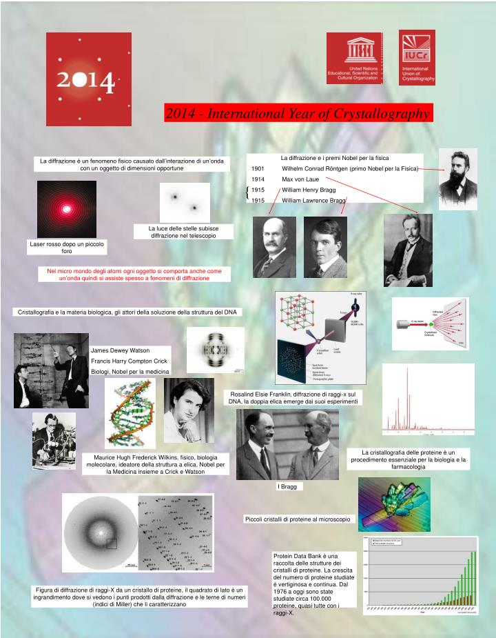 2014 - International Year of Crystallography