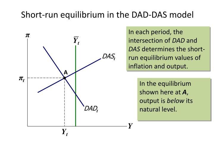 Short-run equilibrium in the DAD-DAS model