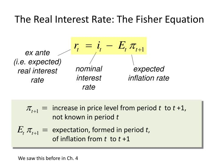 The Real Interest Rate: The Fisher Equation