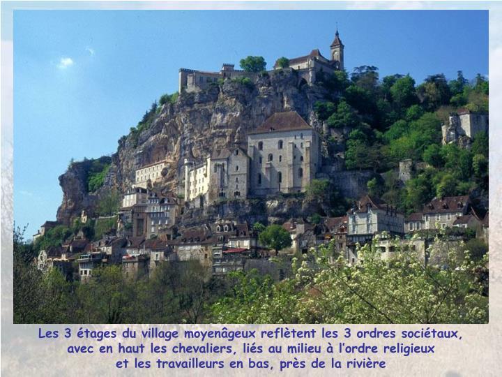 Les 3 tages du village moyengeux refltent les 3 ordres socitaux,        avec en haut les chevaliers, lis au milieu  lordre religieux                      et les travailleurs en bas, prs de la rivire