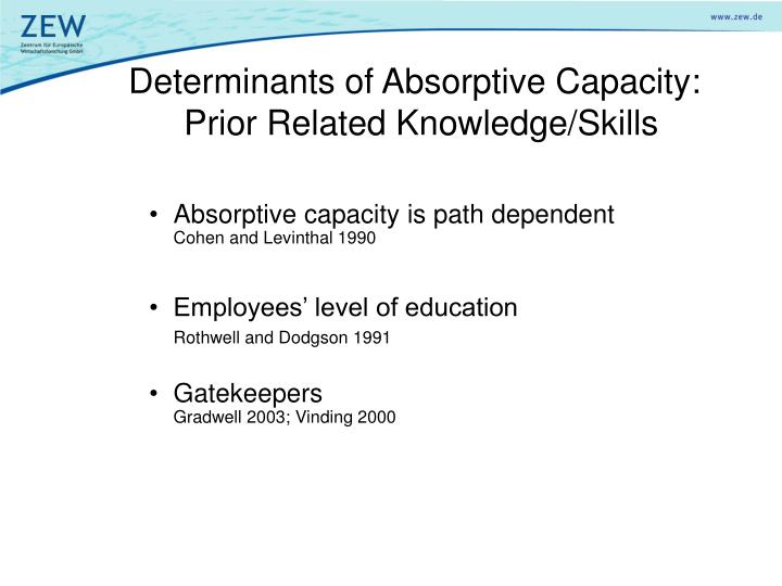 Determinants of Absorptive Capacity: