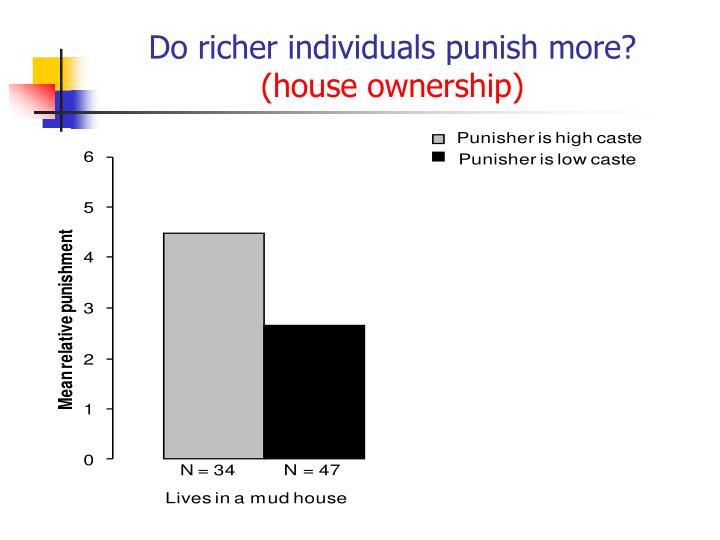 Do richer individuals punish more?