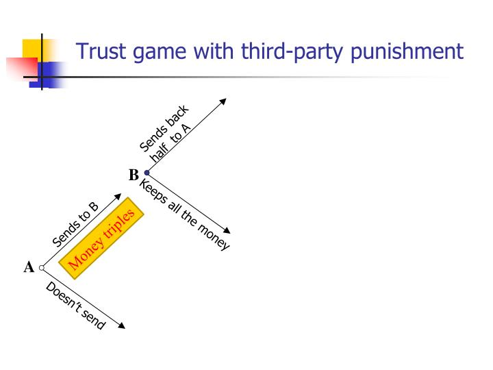 Trust game with third-party