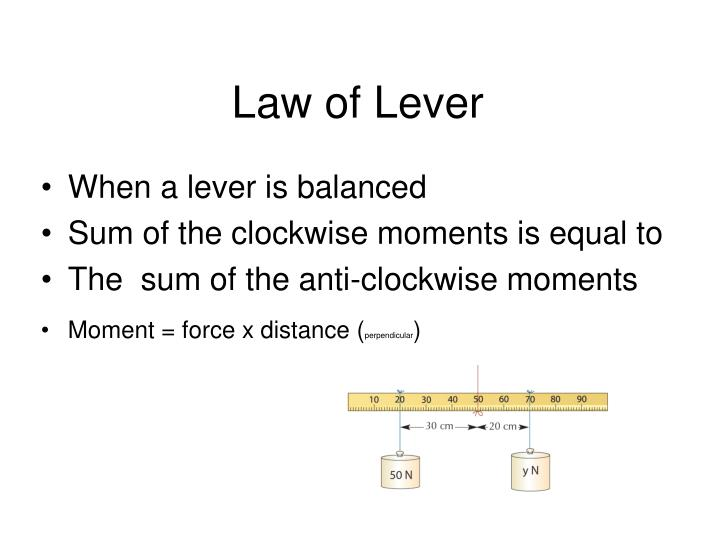 Law of Lever