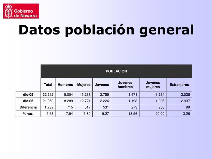 Datos población general