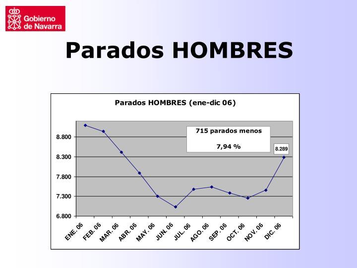 Parados HOMBRES
