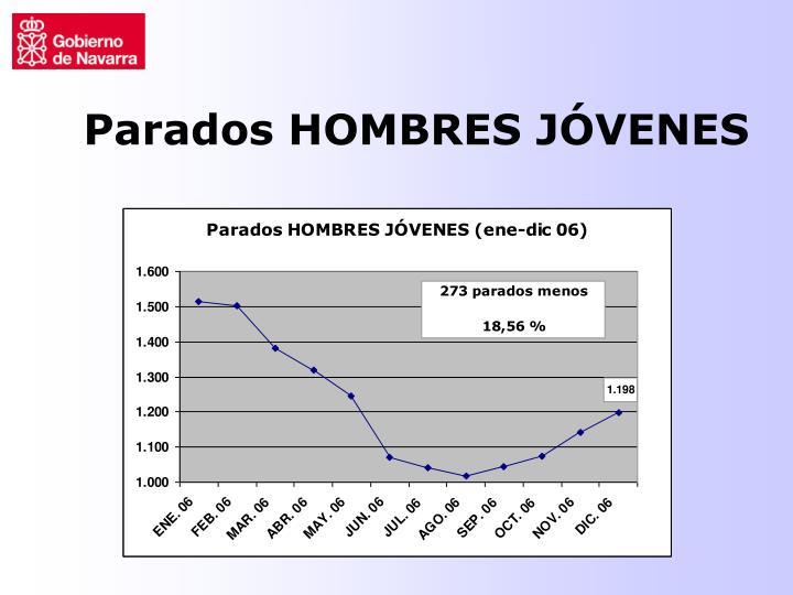 Parados HOMBRES JÓVENES