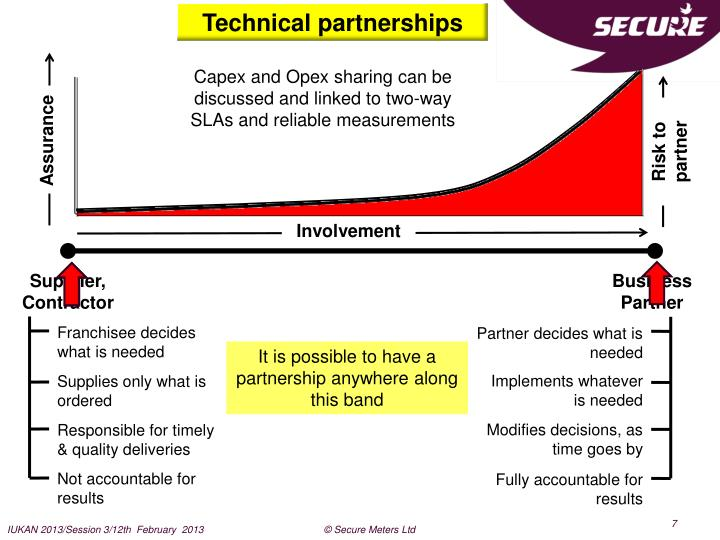 Technical partnerships