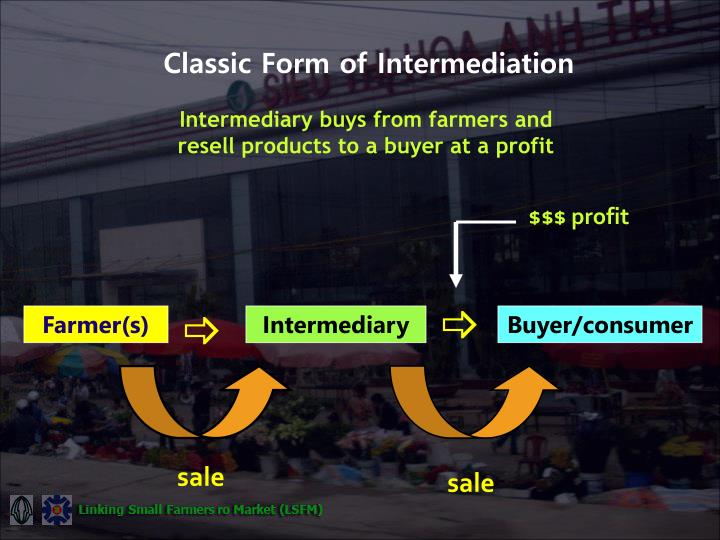 Classic Form of Intermediation