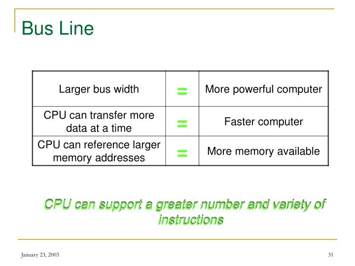 CPU can support a greater number and variety of instructions