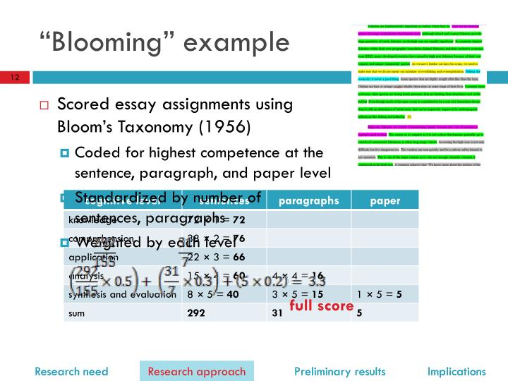 """Blooming"" example"