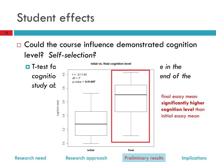 Student effects