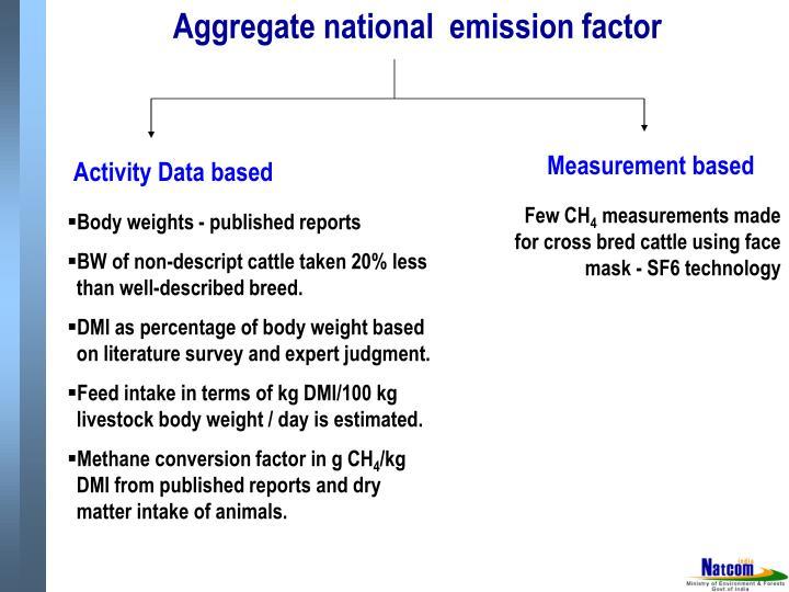 Aggregate national  emission factor