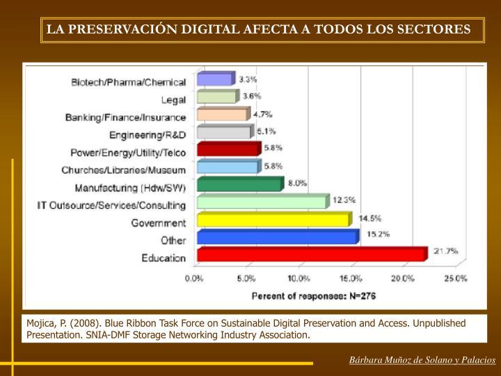 LA PRESERVACIÓN DIGITAL AFECTA A TODOS LOS SECTORES