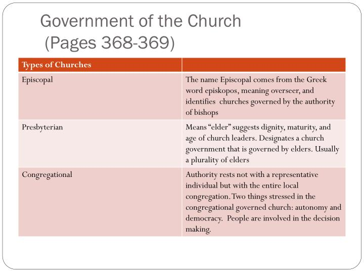 Government of the Church