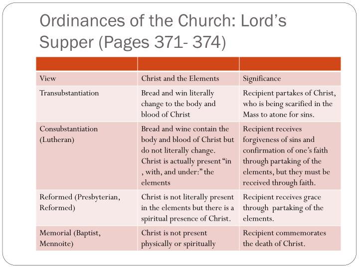 Ordinances of the Church: Lord's Supper (Pages 371- 374)