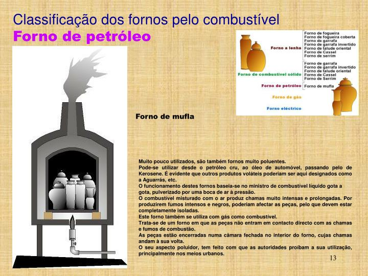 Classificação dos fornos pelo combustível