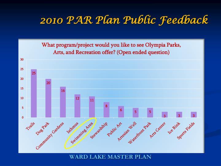 2010 PAR Plan Public Feedback