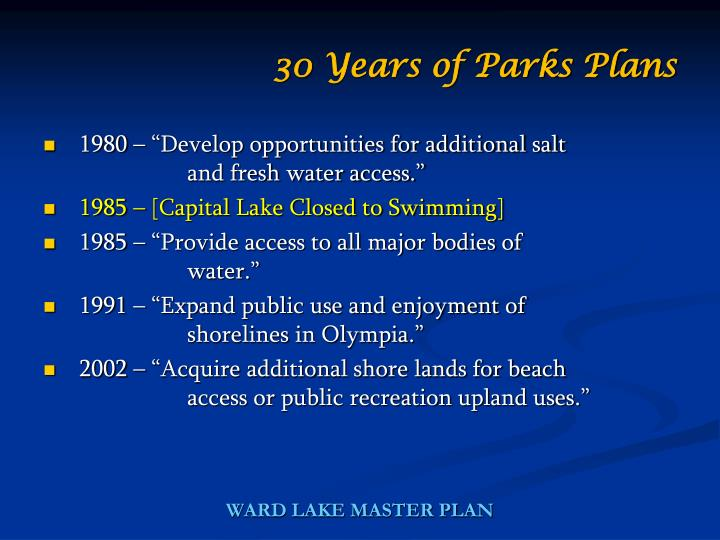 30 Years of Parks Plans