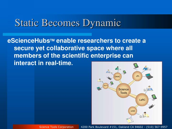 Static Becomes Dynamic