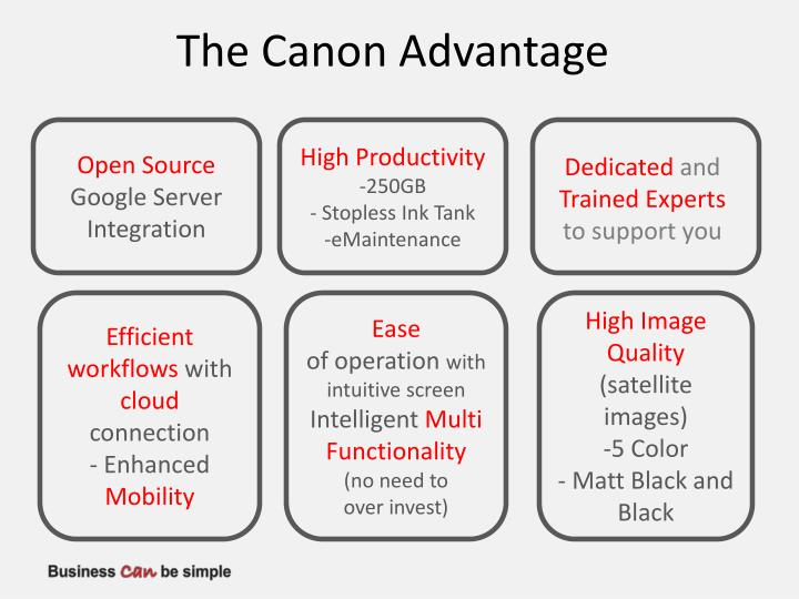 The Canon Advantage