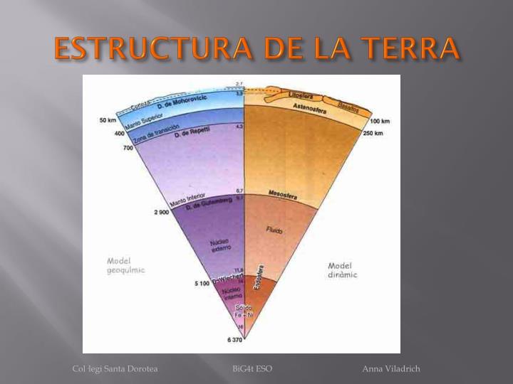 ESTRUCTURA DE LA TERRA