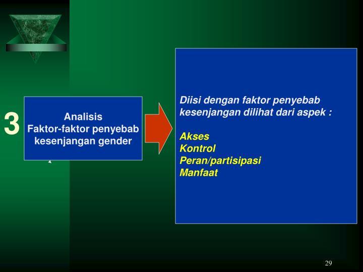 Diisi dengan faktor penyebab