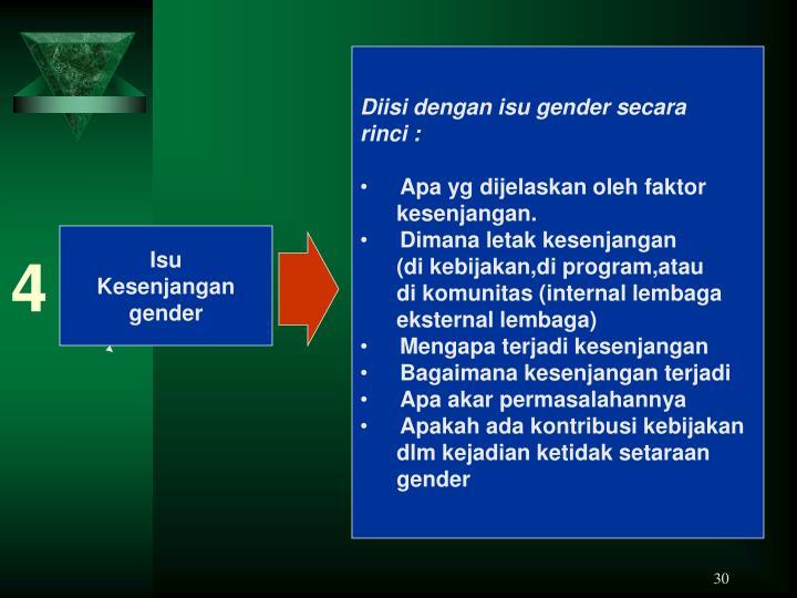 Diisi dengan isu gender secara