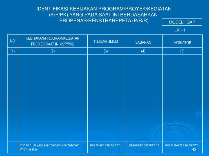 IDENTIFIKASI KEBIJAKAN PROGRAM/PROYEK/KEGIATAN