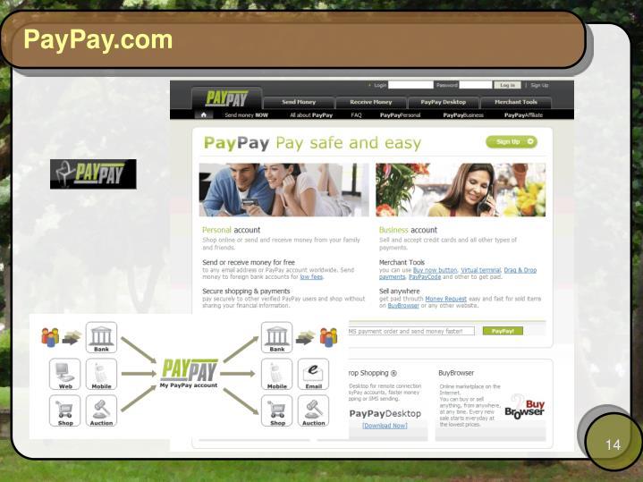 PayPay.com