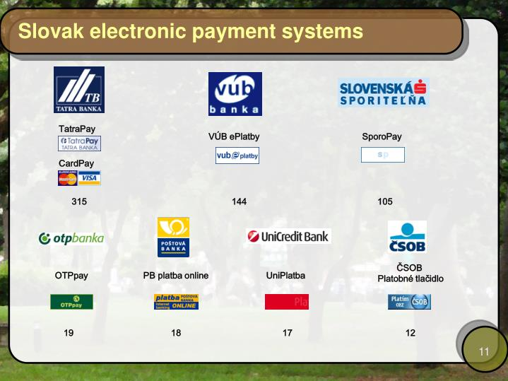 Slovak electronic payment systems