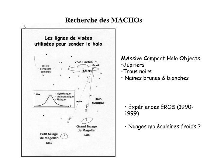 Recherche des MACHOs
